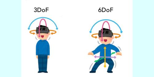 Guide d'achat : comment choisir son casque de réalité virtuelle (VR) ?