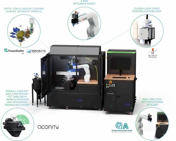 3DMetalWIRE Aconity3D - Imprimantes 3D