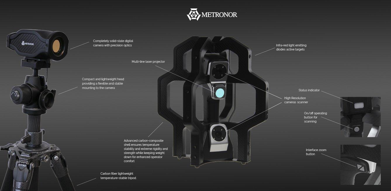 TrackScan Metronor - Métrologie