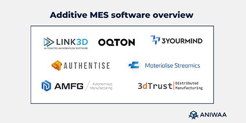 Les logiciels MES pour piloter la production en fabrication additive