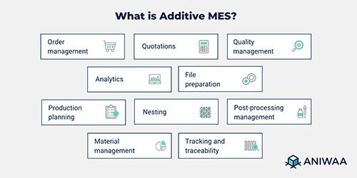 Qu'est-ce qu'un logiciel de pilotage de la production (MES) en fabrication additive ?