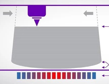 Impression 3D PEEK : comment éviter le warping ?